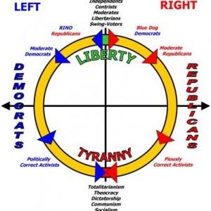 circular-spectrum
